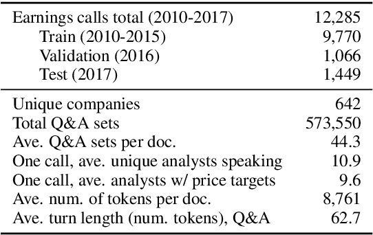 Figure 1 for Modeling financial analysts' decision making via the pragmatics and semantics of earnings calls