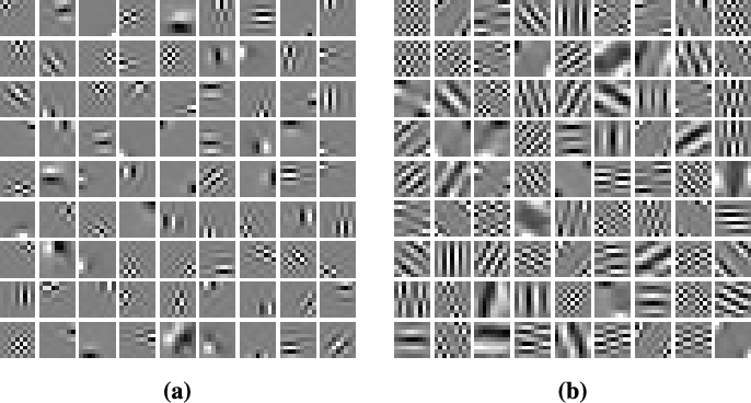 Figure 3 for Model-based learning of local image features for unsupervised texture segmentation