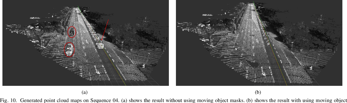 Figure 2 for RiWNet: A moving object instance segmentation Network being Robust in adverse Weather conditions