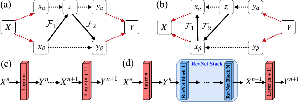 Figure 1 for Deeper Image Quality Transfer: Training Low-Memory Neural Networks for 3D Images