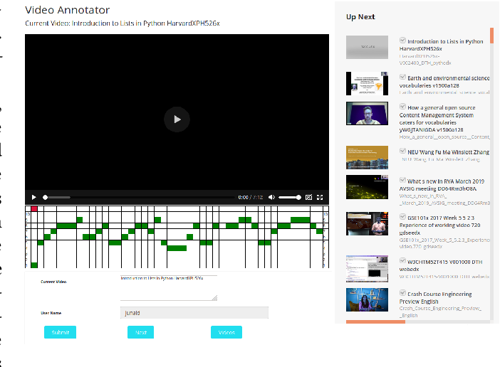 Figure 4 for Classification of Important Segments in Educational Videos using Multimodal Features