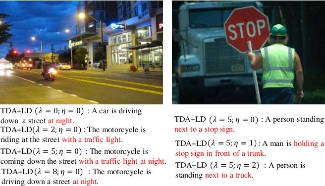 Figure 2 for Fine-Grained Image Captioning with Global-Local Discriminative Objective