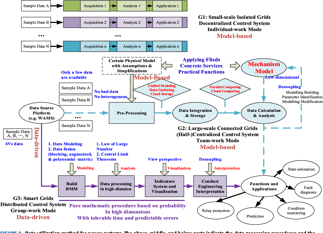 matrix of theoretical models The matrix must include the following for each model: • name of theoretical model • description of the theoretical model in 200 words or more for each • identify and describe the type of change situation where the theoretical model best applies in 200 words or more.