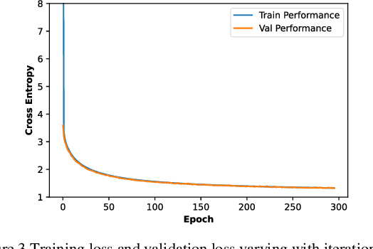 Figure 4 for A convolutional neural network for prestack fracture detection