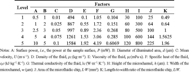 Computational fluid dynamics jiyuan tu pdf