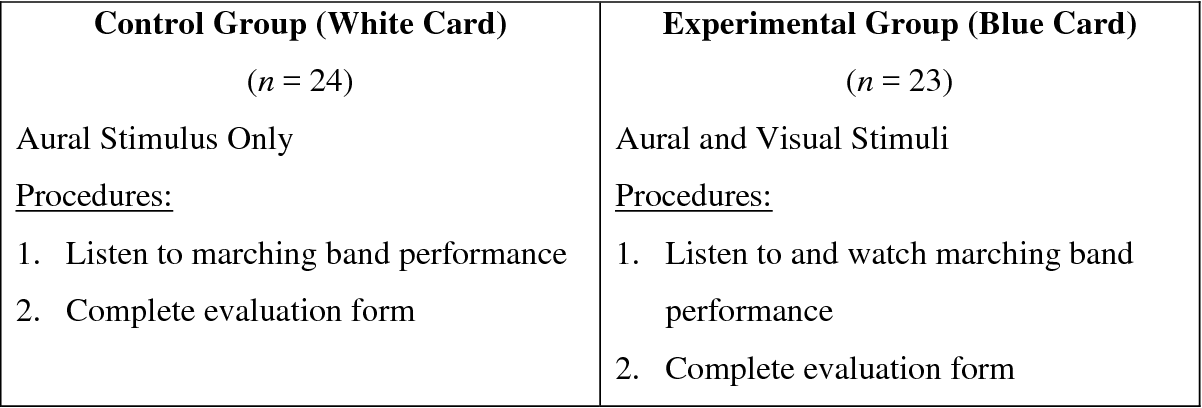 PDF] The Effect of Visual Performance on Music Performance