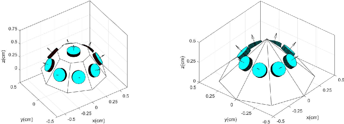 Figure 1 for Interference Mitigation using Optimized Angle Diversity Receiver in LiFi Cellular network