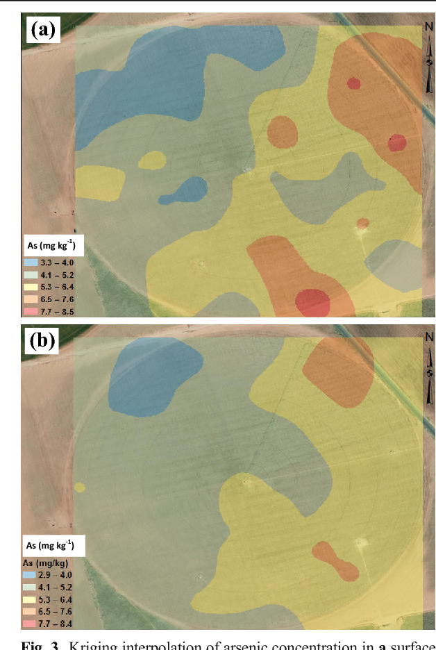 Fig. 3 Kriging interpolation of arsenic concentration in a surface soil and b subsurface soil in the irrigated field in Welch, Texas, USA