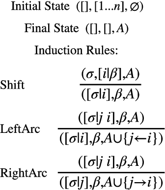 Figure 3 for Neural Transition-based Syntactic Linearization