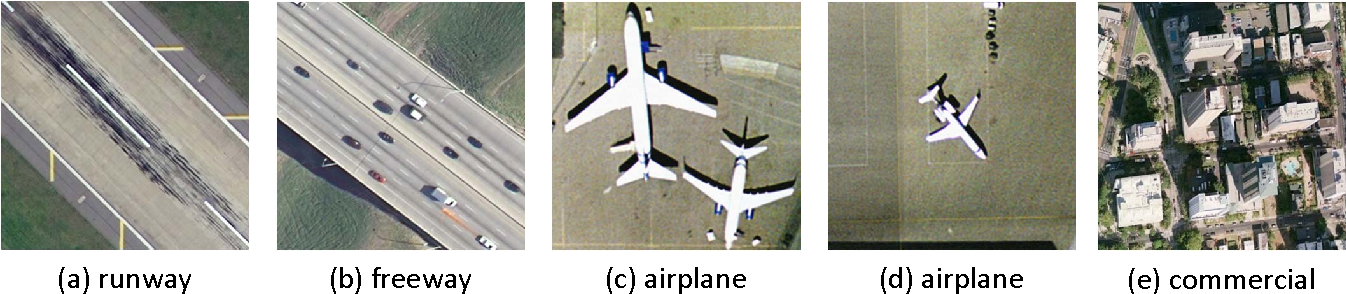 Figure 1 for Learning Multi-Scale Deep Features for High-Resolution Satellite Image Classification