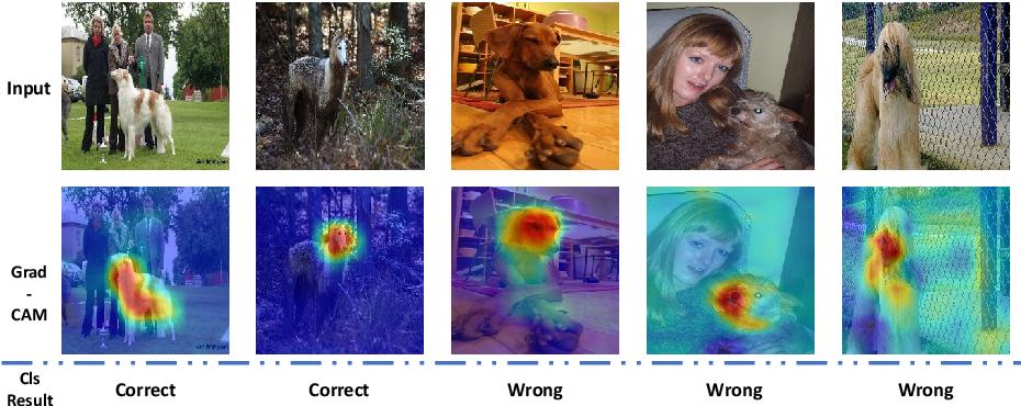 Figure 1 for Parallel Convolutional Networks for Image Recognition via a Discriminator