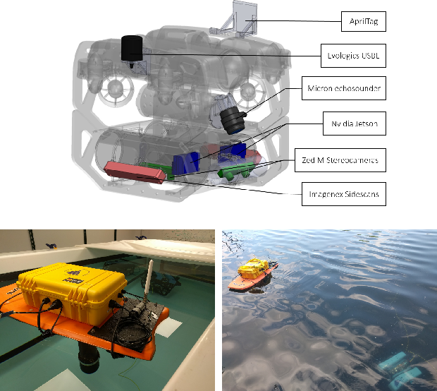 Figure 4 for Streaming Scene Maps for Co-Robotic Exploration in Bandwidth Limited Environments