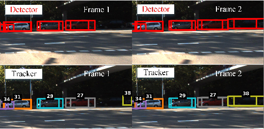 Figure 2 for FANTrack: 3D Multi-Object Tracking with Feature Association Network