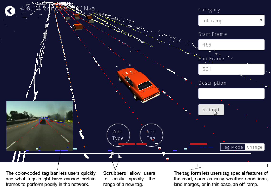 Figure 2 for Driverseat: Crowdstrapping Learning Tasks for Autonomous Driving