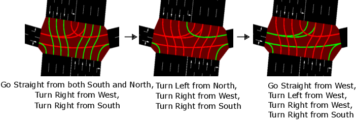 Figure 3 for STMARL: A Spatio-Temporal Multi-Agent Reinforcement Learning Approach for Traffic Light Control