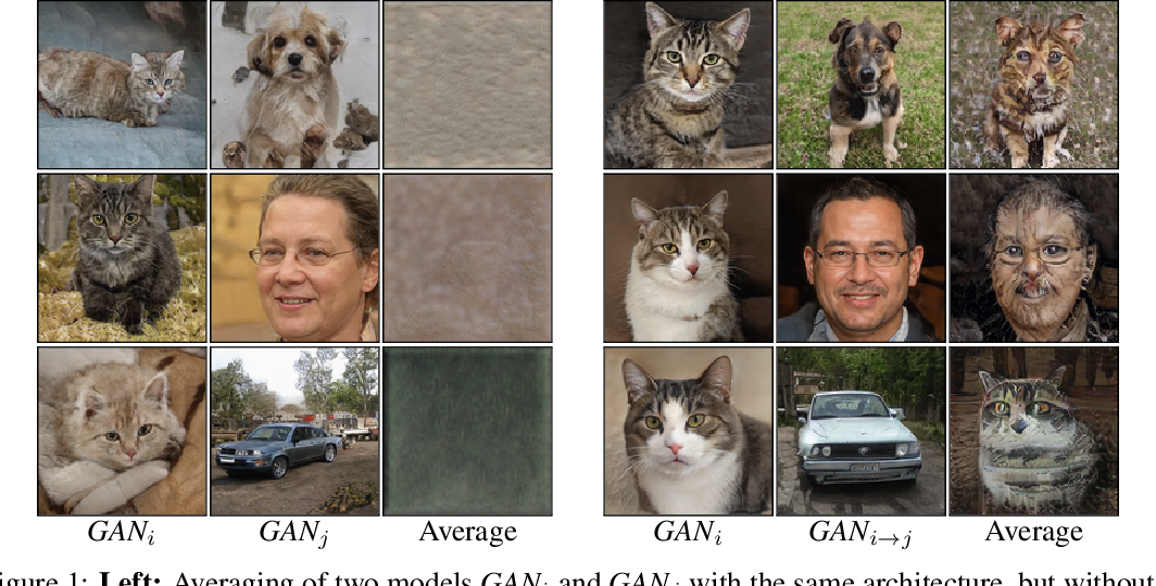 Figure 2 for GAN Cocktail: mixing GANs without dataset access
