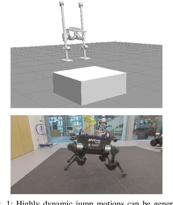 Figure 1 for A Unified Model with Inertia Shaping for Highly Dynamic Jumps of Legged Robots