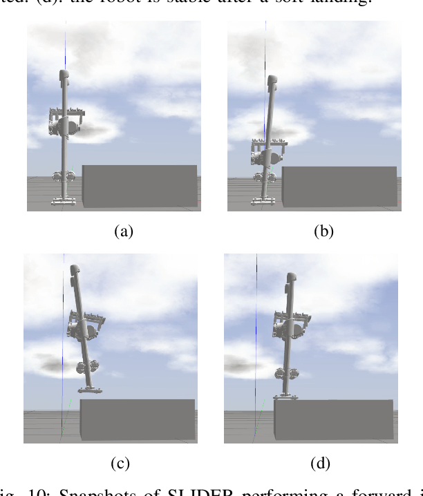 Figure 2 for A Unified Model with Inertia Shaping for Highly Dynamic Jumps of Legged Robots