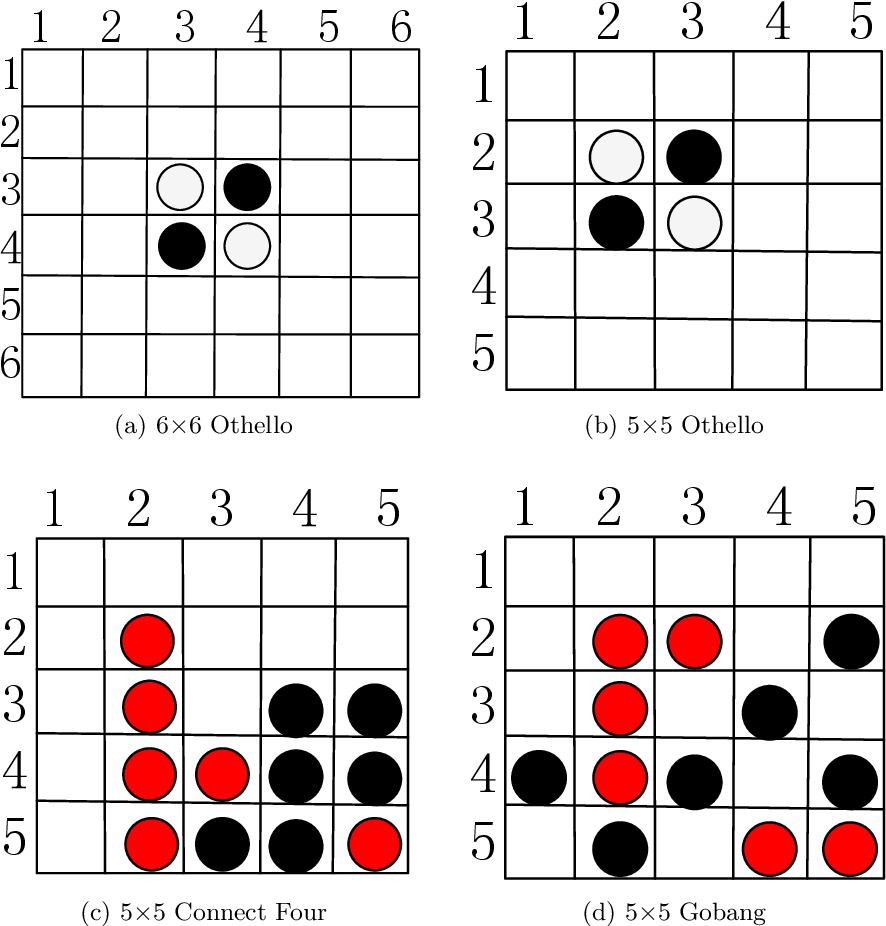 Figure 1 for Analysis of Hyper-Parameters for Small Games: Iterations or Epochs in Self-Play?