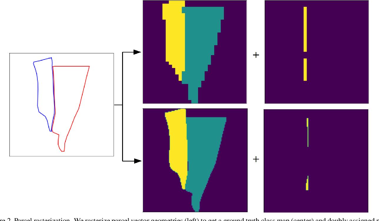 Figure 2 for DeepSatData: Building large scale datasets of satellite images for training machine learning models