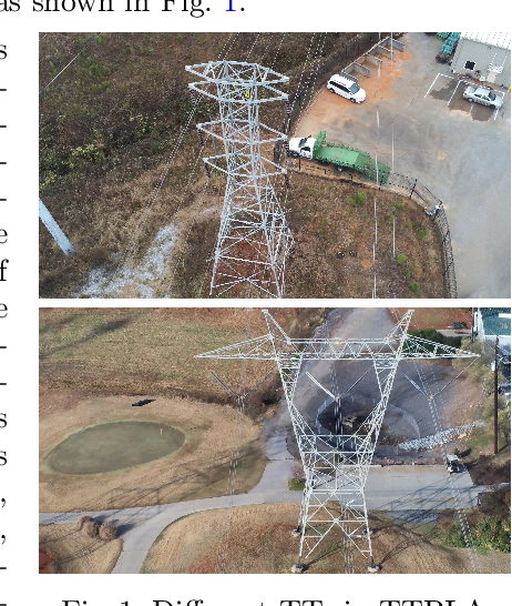 Figure 1 for TTPLA: An Aerial-Image Dataset for Detection and Segmentation of Transmission Towers and Power Lines