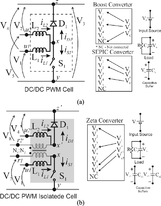 Quadratic Boost With Stacked Zeta Converter For High Voltage Gain