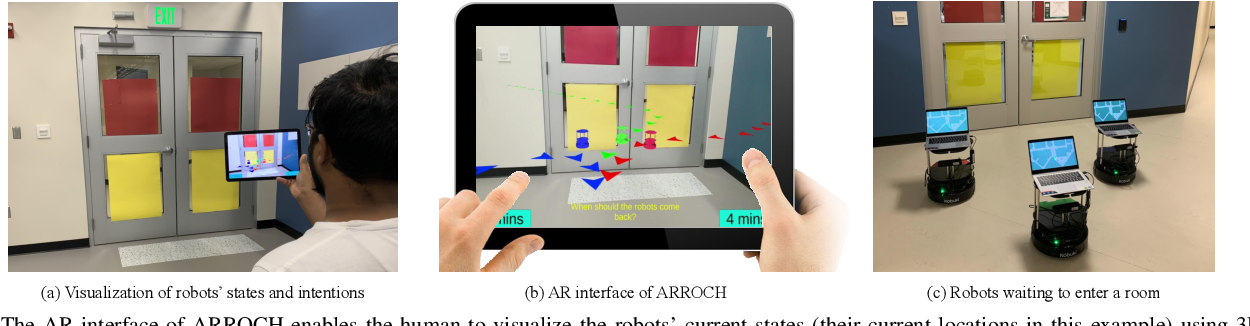 Figure 1 for ARROCH Augmented Reality for Robots Collaborating with a Human