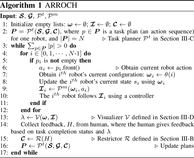 Figure 2 for ARROCH Augmented Reality for Robots Collaborating with a Human