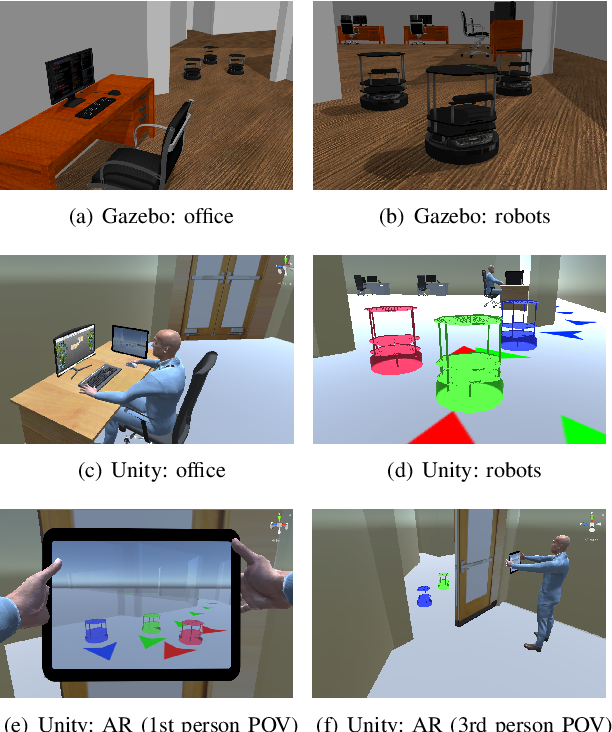 Figure 3 for ARROCH Augmented Reality for Robots Collaborating with a Human