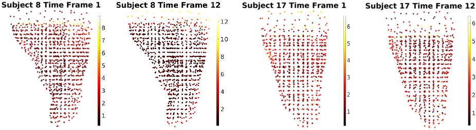 Figure 4 for One-stage Shape Instantiation from a Single 2D Image to 3D Point Cloud