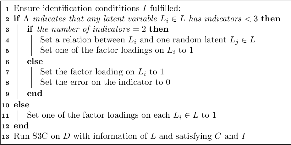 Figure 3 for Stable specification search in structural equation model with latent variables