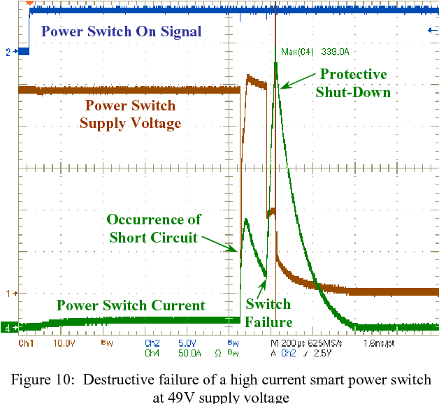 A compact high current system for short circuit testing of smart a compact high current system for short circuit testing of smart power switches according to aec standard q100 012 semantic scholar publicscrutiny Gallery