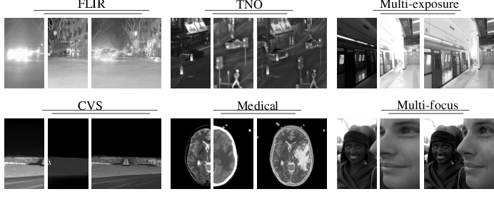 Figure 1 for AE-Netv2: Optimization of Image Fusion Efficiency and Network Architecture