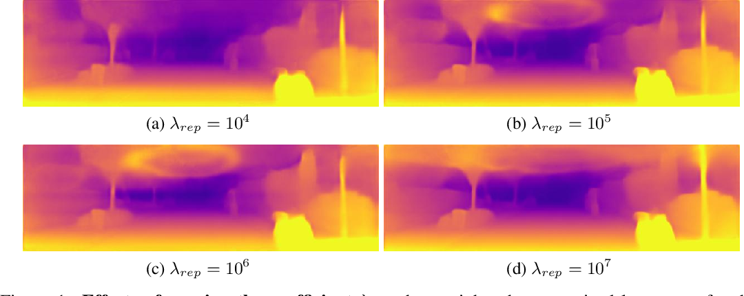 Figure 3 for Robust Semi-Supervised Monocular Depth Estimation with Reprojected Distances