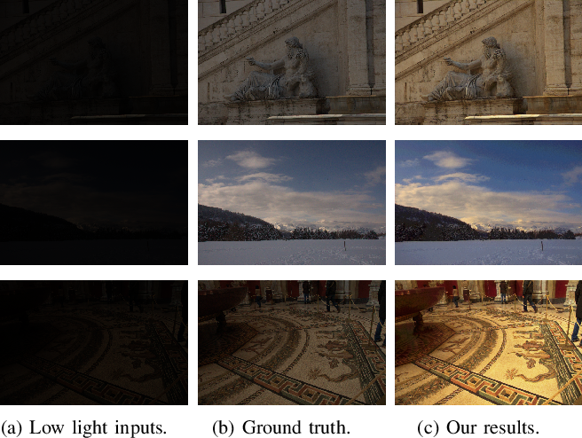 Figure 1 for A Two-stage Unsupervised Approach for Low light Image Enhancement