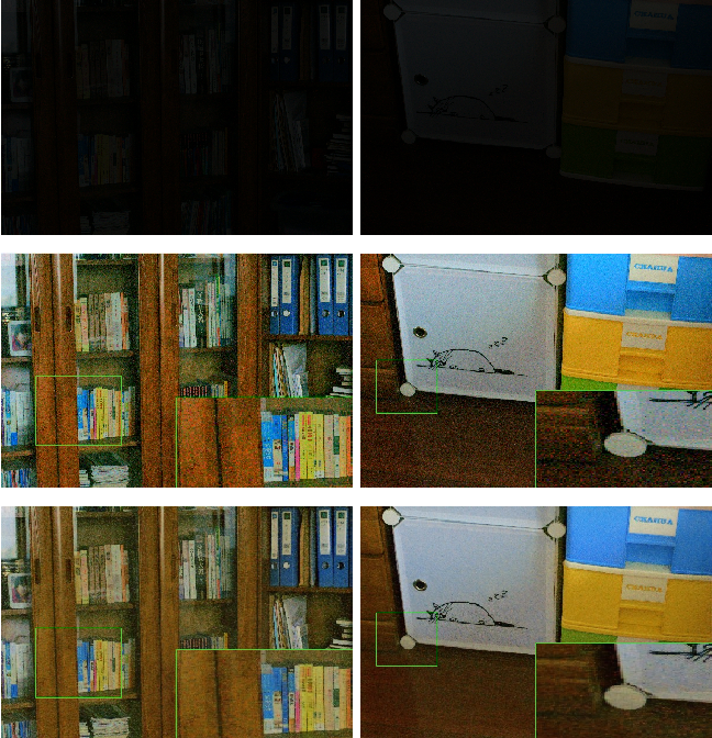 Figure 3 for A Two-stage Unsupervised Approach for Low light Image Enhancement