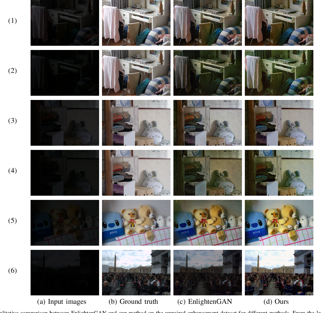 Figure 4 for A Two-stage Unsupervised Approach for Low light Image Enhancement