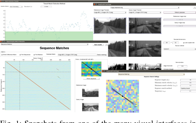 Figure 1 for OpenSeqSLAM2.0: An Open Source Toolbox for Visual Place Recognition Under Changing Conditions