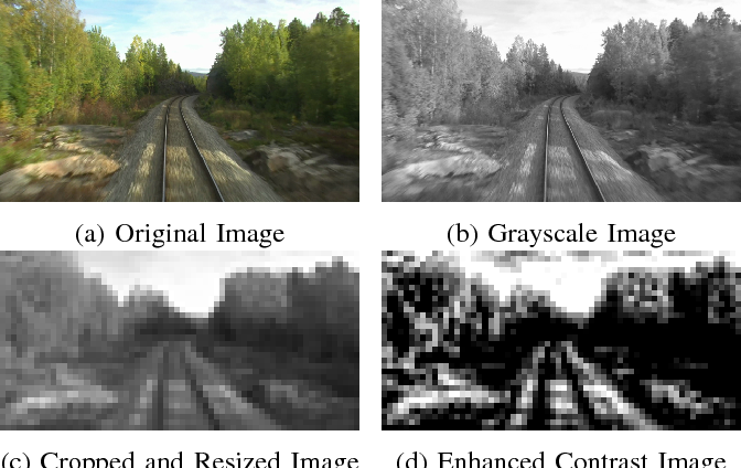 Figure 2 for OpenSeqSLAM2.0: An Open Source Toolbox for Visual Place Recognition Under Changing Conditions