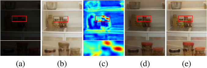 Figure 4 for LEUGAN:Low-Light Image Enhancement by Unsupervised Generative Attentional Networks