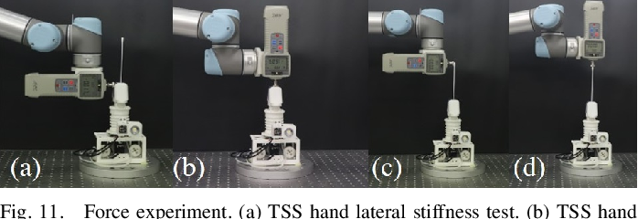 Figure 3 for Tele-Operated Oropharyngeal Swab (TOOS) RobotEnabled by TSS Soft Hand for Safe and EffectiveCOVID-19 OP Sampling