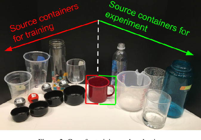 Figure 3 for Accurate Robotic Pouring for Serving Drinks