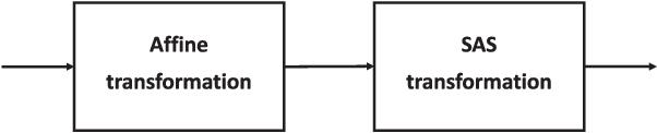 Nonlinear I-Vector Transformations for PLDA-Based Speaker
