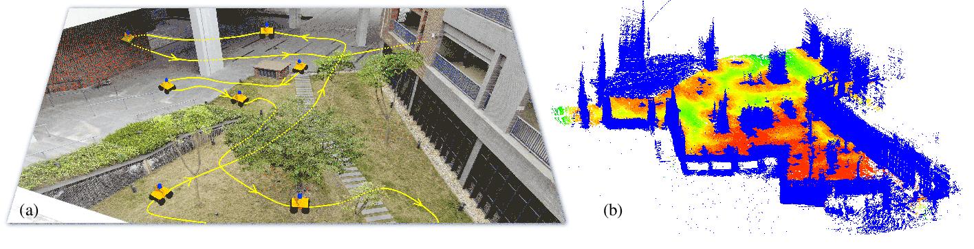 Figure 1 for Autonomous Outdoor Scanning via Online Topological and Geometric Path Optimization