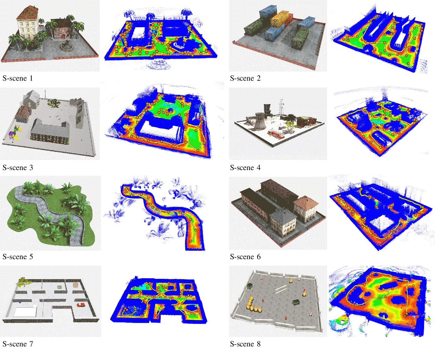Figure 2 for Autonomous Outdoor Scanning via Online Topological and Geometric Path Optimization