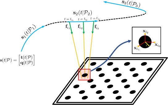Figure 1 for Dynamic Event Camera Calibration