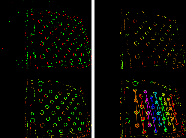 Figure 3 for Dynamic Event Camera Calibration
