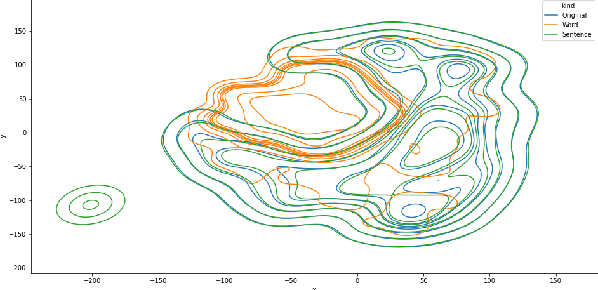 Figure 1 for Sentence-Based Model Agnostic NLP Interpretability