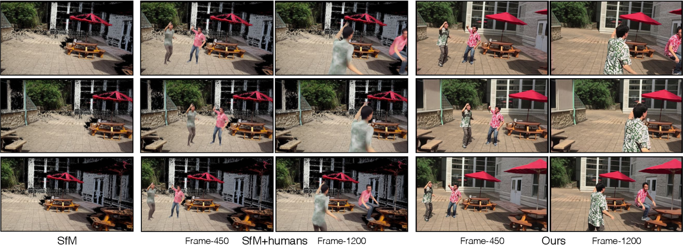 Figure 2 for 4D Visualization of Dynamic Events from Unconstrained Multi-View Videos