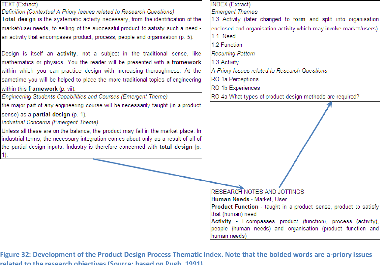 PDF] The development of product design guidelines based on a new
